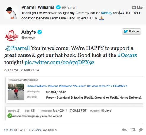 e98b5c8508857 Arby s Buys Pharrell s Silly Ass Hat (44K!) – Le Blog james